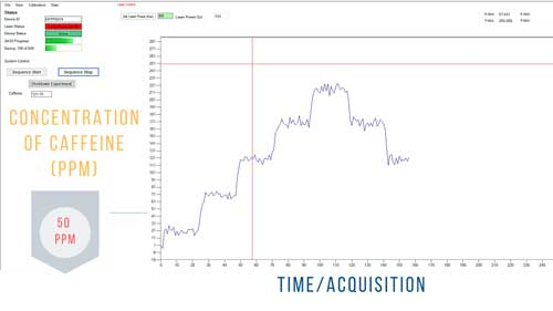 SpectralSoft 3.0 screenshot